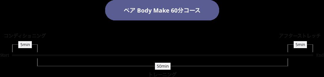 ペア Body Make 60分コース タイムラインイメージ画像
